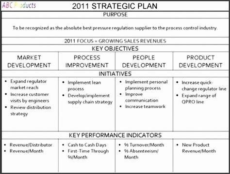 simple strategic plan template sampletemplatess