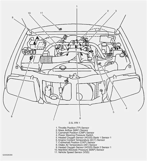 Chevy Trailblazer Engine Wiring Diagram