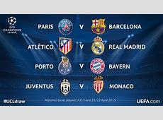 UEFA Champions League Quarterfinals 2015 Preview