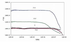 Emi Shielding Using Composite Materials With Plasma Layers