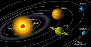 Solar System 4.10 - Lessons - Tes Teach