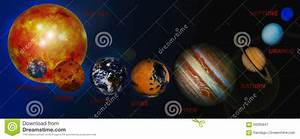 Solar System Planets. Stock Illustration - Image: 59295841