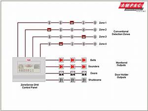 Zonesense Dh4  U2013 Conventional Control Panel Aus  U2013 Ampac
