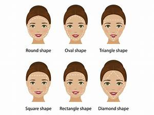 How To Determine Face Shape Once And For All