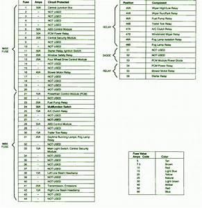 1994 Mazda B4000 Fuse Box Diagram  U2013 Best Diagram Collection