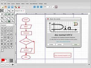 Aplikasi Menggambar Diagram Dan Flow Chart Di Linux