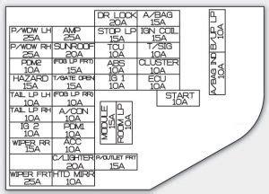Kia Soul Fuse Box Diagram Auto Genius