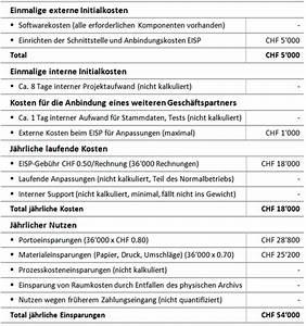 Kosten Nutzen Rechnung : calida elektronische rechnungsstellung im detailhandel ~ Lizthompson.info Haus und Dekorationen