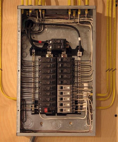 now that s one neat electrical panel in 2019