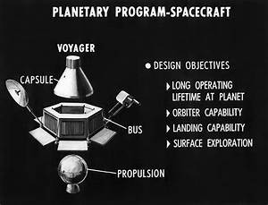 1962 NASA - Pics about space