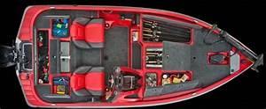 Ranger Boat Fuse Box Location
