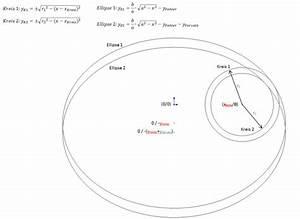 Ellipse Berechnen : kreis tangentiale kreise an ellipsen mathelounge ~ Themetempest.com Abrechnung