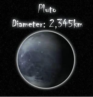 musnahnya empati star  planet size  comprison