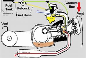 Roketa Go Karts 250cc Engine Vacuum Diagram