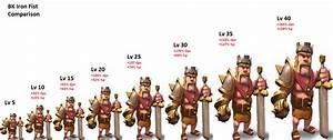 Troops Heroes di COC (Clash of Clans) | Selingkaran.Com