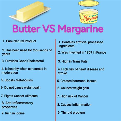 difference between butter and margarine is margarine bad for you can it give you heart strokes