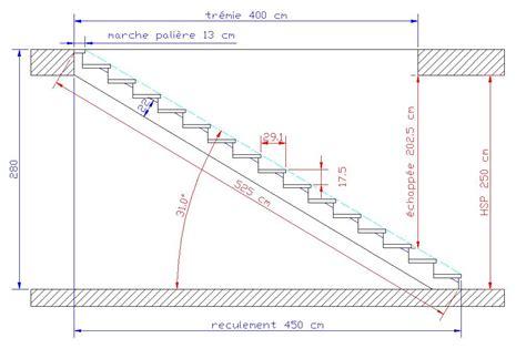 c 244 tes plans et conseils pour cr 233 ation d un escalier droit