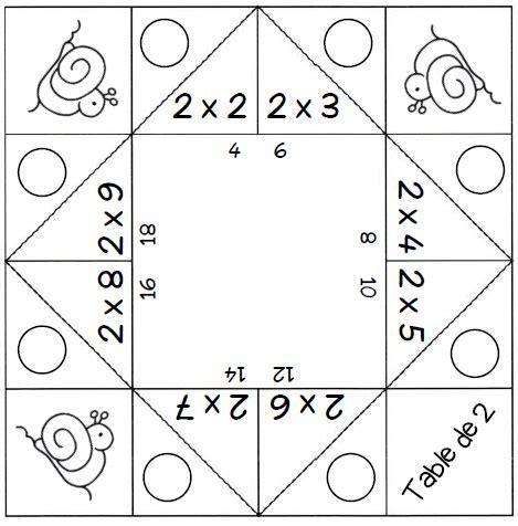 fiche rome commis de cuisine jeu de table de multiplication cm1 28 images calcul de