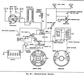 massey 65 wiring diagram yesterday s tractors