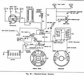 Massey 65 Wiring Diagram