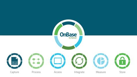 OnBase-by-Hyland - WCL Solution - ECM Software | DMS ...