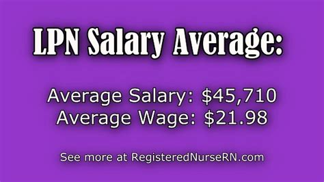 Lpn Salary by Lpn Salary Averages For All 50 States Plus More