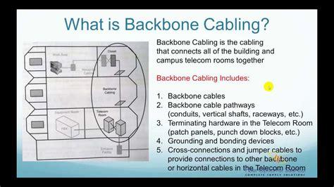 backbone cabling fosalecom youtube