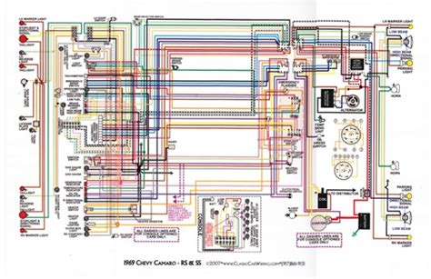 Camaro Laminated Color Wiring Diagram