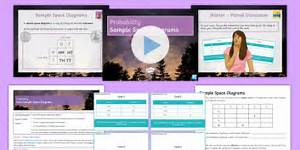 Sample Space Diagrams Lesson Pack