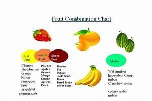 Fruits Mixing Chart Dailyonefruit