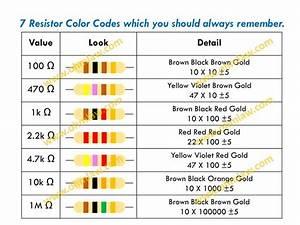 Electrical Code Basics