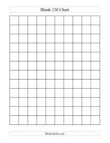 HD wallpapers free printable blank number chart 1 120