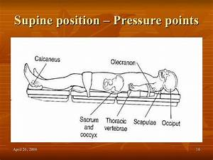 25 best ideas about supine position on pinterest prone With bed pressure points