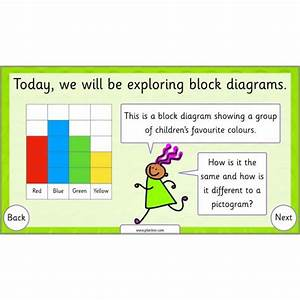 Interpreting Block Diagrams Year 2 Maths By Planbee