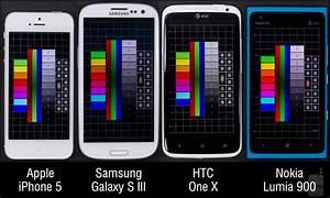 Display Comparison: Apple iPhone 5 vs Samsung Galaxy S III ...