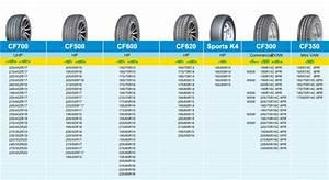 Classement Marque Pneu : meilleure marque de pneu meilleure qualit chinois marque de pneus de camions 295 75r 22 5 pneu ~ Maxctalentgroup.com Avis de Voitures
