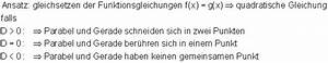 Parabel Schnittpunkt Berechnen : zusammenfassung quadratische funktionen mathe brinkmann ~ Themetempest.com Abrechnung