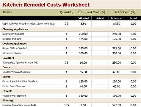 Kitchen Remodel Costs Worksheet kitchen remodel budget worksheet kitchen designs