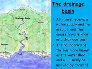 Drainage Basin Diagram