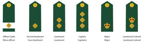 ranks promotions  maj ejg holland vc royal
