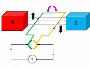 Aqa Gcse Physics  9