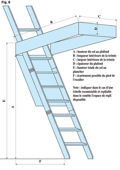 si鑒e de escamotable schema pose escalier escamotable