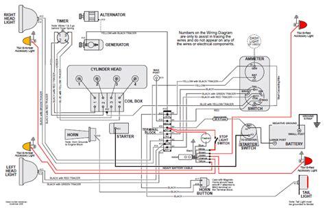 model  ford forum wiring diagram turn signal