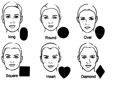 women haircuts   face shape boldbarbercom