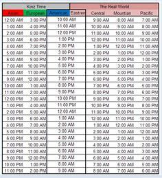 time zone chart converter time zone wrong misc