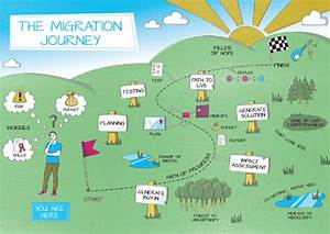 Biztalk Migrator Ultimate User Guide - Coming Soon