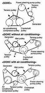 Solved  Diagram For Serpentine Belt On A Mitsubishi Galant