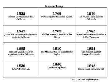 california history timeline a class project by