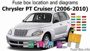 Fuse Box Location And Diagrams  Chrysler Pt Cruiser  2006