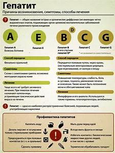 Лекарство для печени альгерон